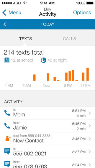 AT&T SmartLimits Daily Activity Graph. Details on TechSavvyMama.com