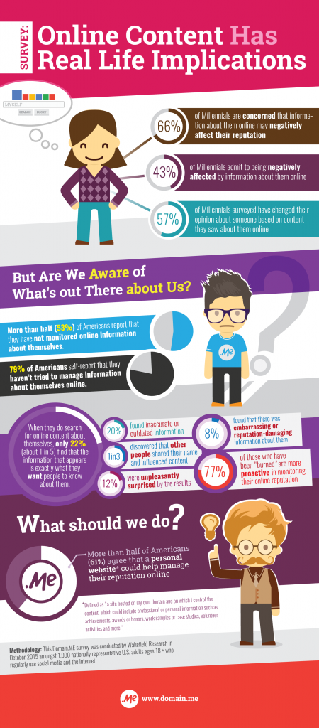 onlinecontent-infographic-final